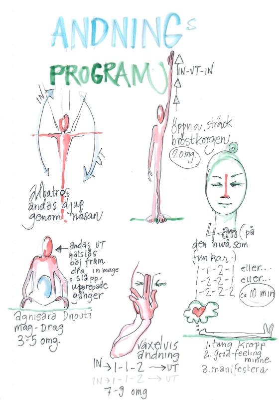andningsprogram av Ganga